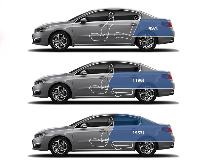Peugeot 508 Saloon boot dimensions